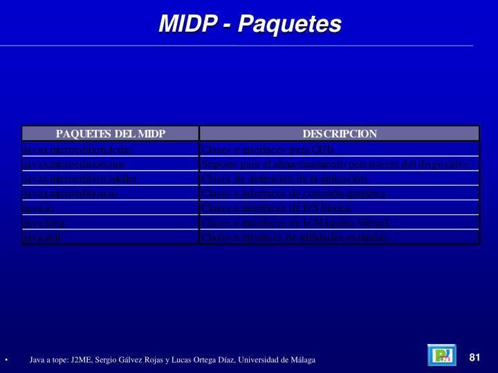 MIDP - Paquetes