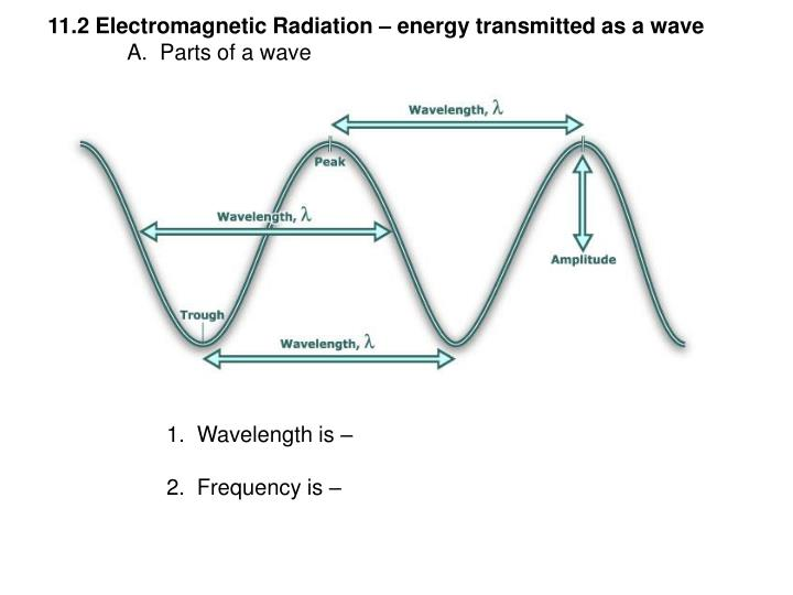 11.2 Electromagnetic Radiation – energy transmitted as a wave