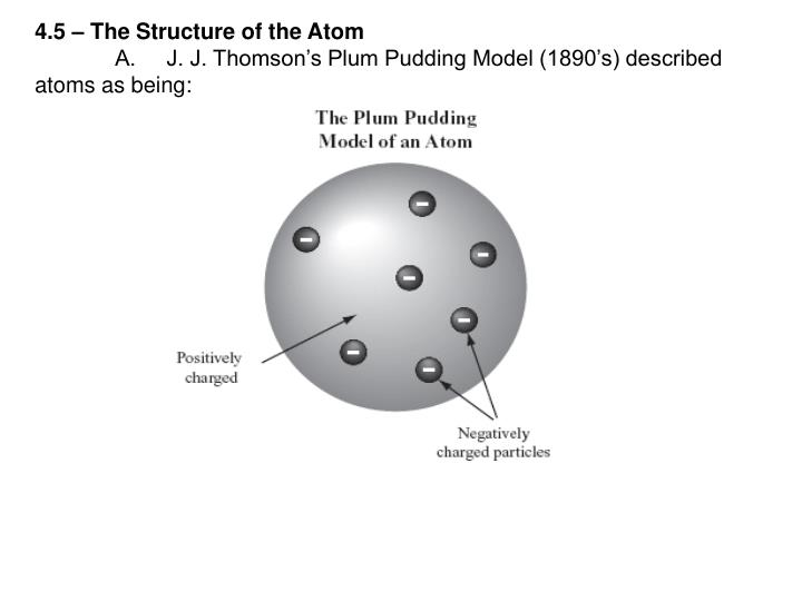 4.5 – The Structure of the Atom