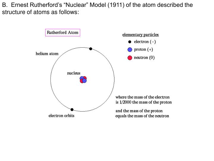 """B.  Ernest Rutherford's """"Nuclear"""" Model (1911) of the atom described the structure of atoms as follows:"""