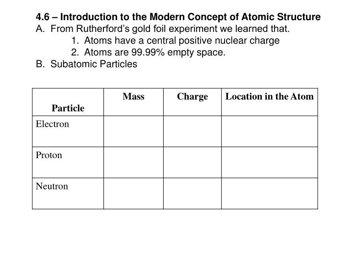 4.6 – Introduction to the Modern Concept of Atomic Structure
