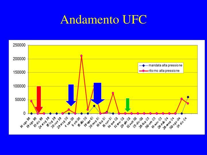 Andamento UFC