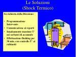 le soluzioni shock termico
