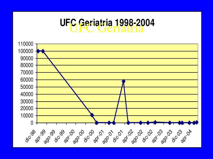 UFC Geriatria