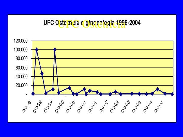 UFC Ostetricia