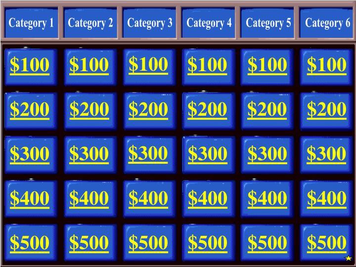 Category 1