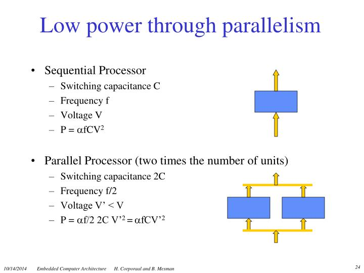 Low power through parallelism