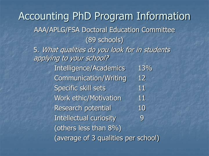 Accounting PhD Program Information