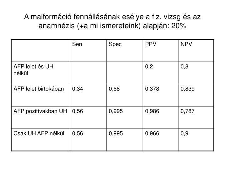 A malformáció fennállásának esélye a fiz. vizsg és az anamnézis (+a mi ismereteink) alapján: 20%