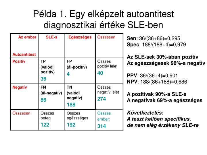Példa 1. Egy elképzelt autoantitest diagnosztikai értéke SLE-ben