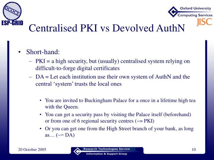 Centralised PKI vs Devolved AuthN