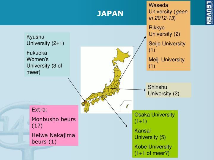 Waseda University (