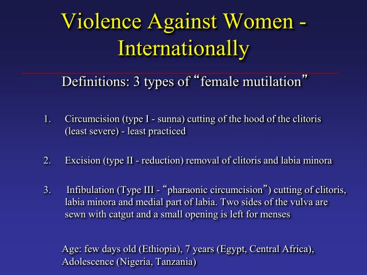 Violence Against Women - Internationally