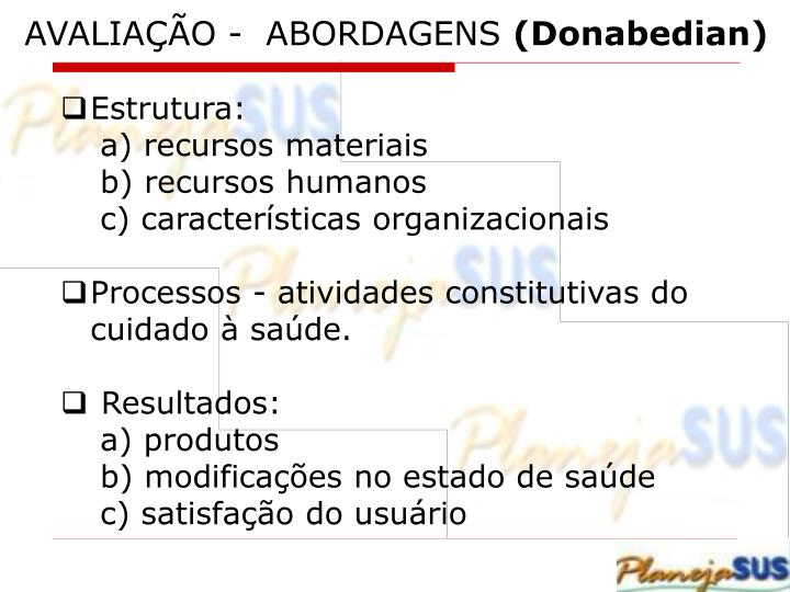 AVALIAÇÃO -  ABORDAGENS