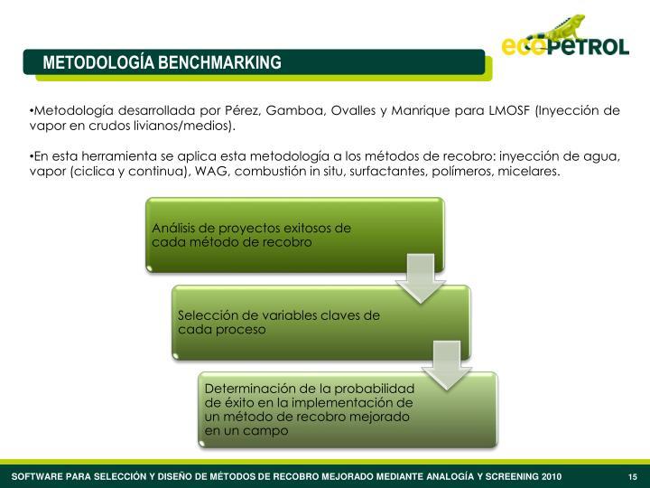 METODOLOGÍA BENCHMARKING