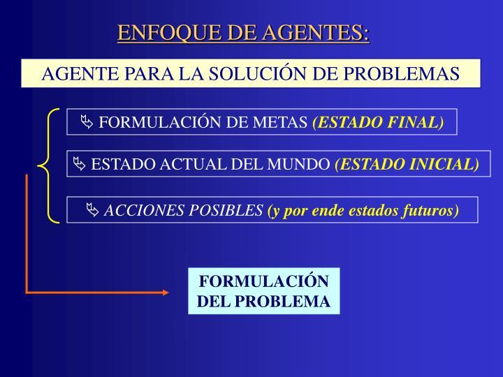 ENFOQUE DE AGENTES: