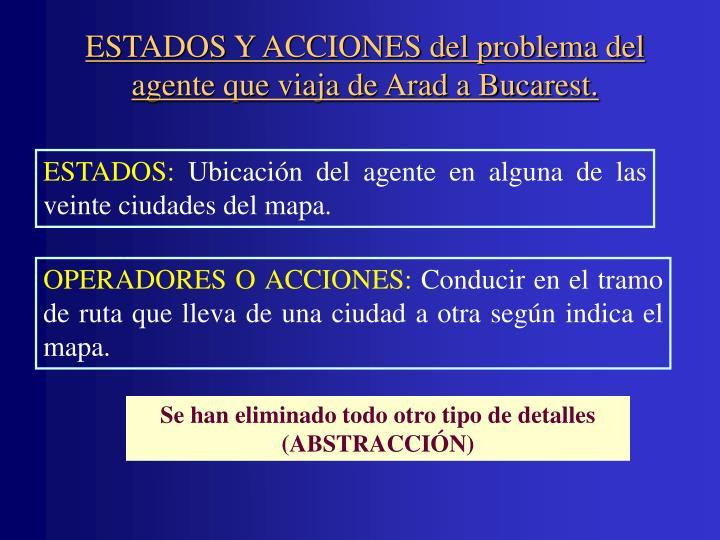 ESTADOS Y ACCIONES del problema del agente que viaja de Arad a Bucarest.