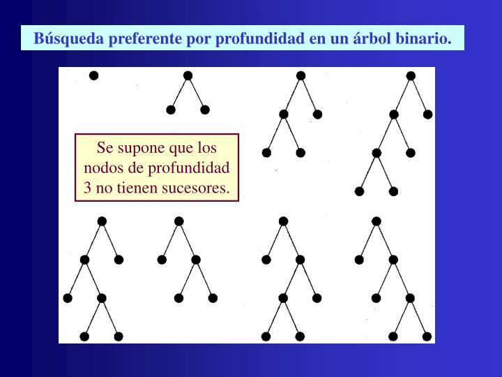 Búsqueda preferente por profundidad en un árbol binario.