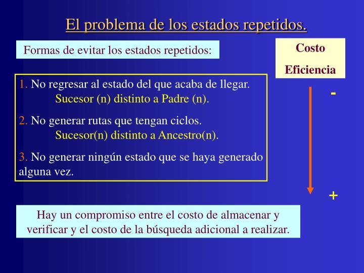 El problema de los estados repetidos.
