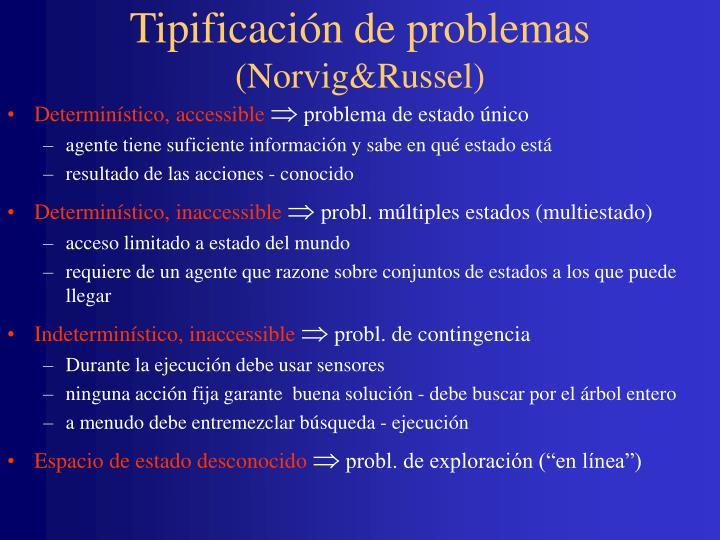 Tipificación de problemas
