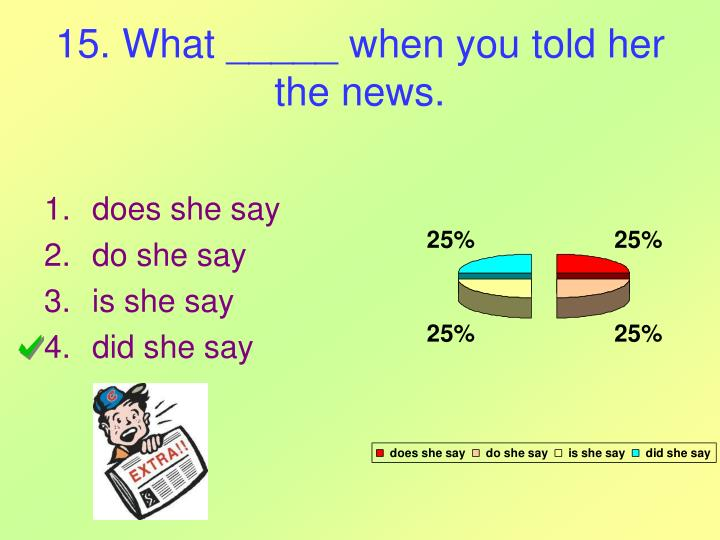 15. What _____ when you told her the news.