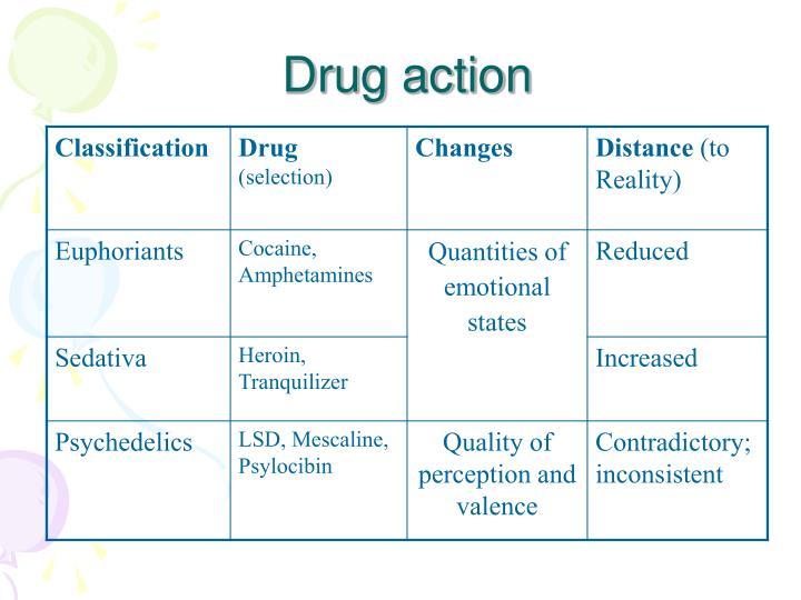 Drug action