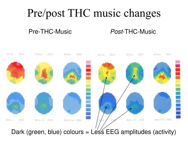 Pre/post THC music changes