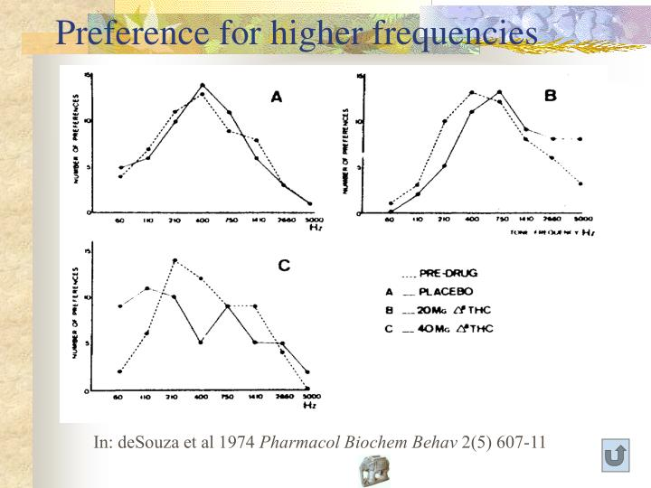 Preference for higher frequencies