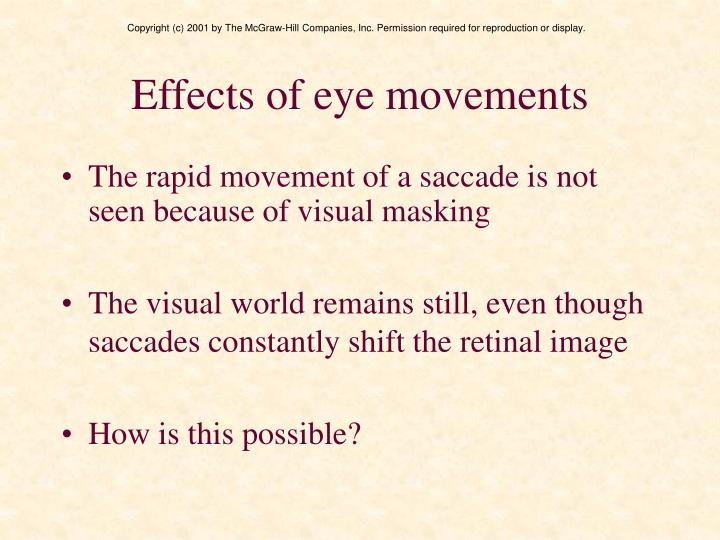 Effects of eye movements