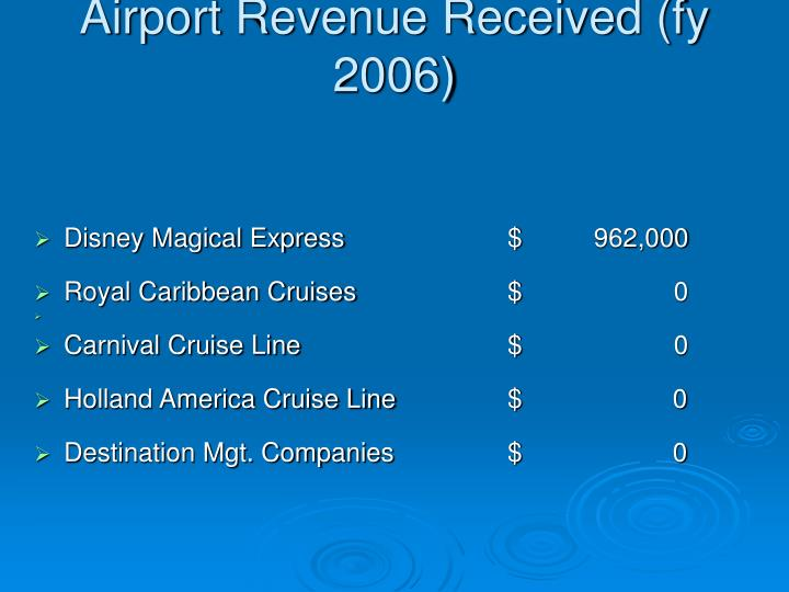 Airport Revenue Received (fy 2006)