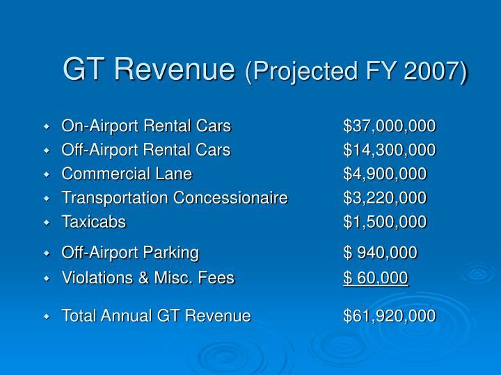 GT Revenue