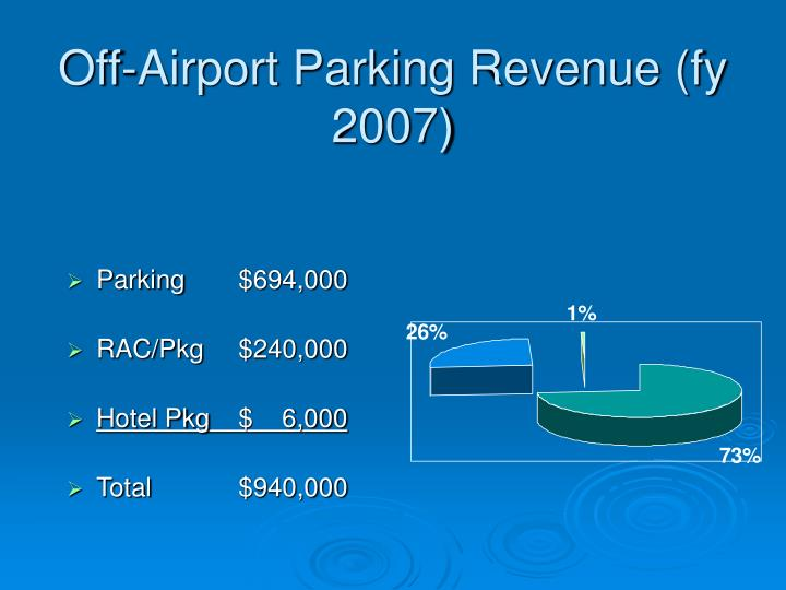 Off-Airport Parking Revenue (fy 2007)