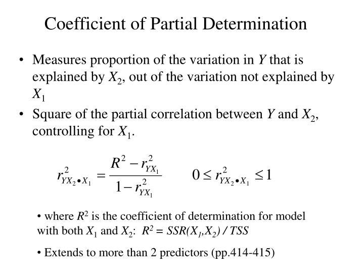 Coefficient of Partial Determination