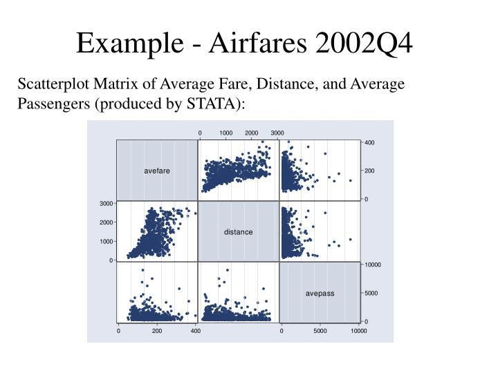 Example - Airfares 2002Q4