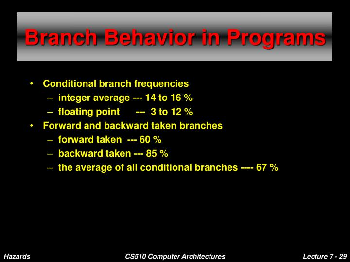 Branch Behavior in Programs