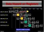 data hazard on registers2