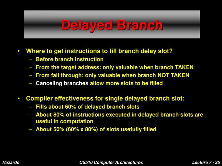 Delayed Branch