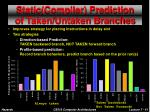 static compiler prediction of taken untaken branches1