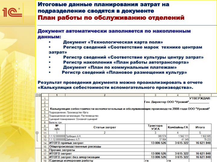 Итоговые данные планирования затрат на подразделение сводятся в документе