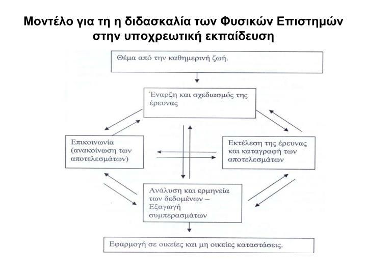 Μοντέλο για τη η διδασκαλία των Φυσικών Επιστημών στην υποχρεωτική εκπαίδευση