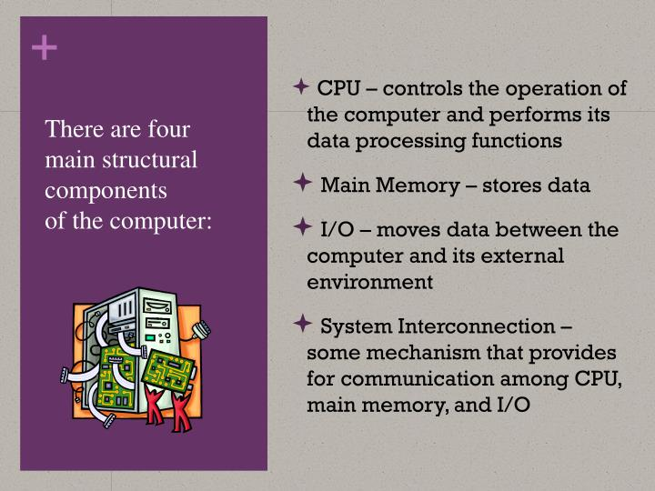 CPU – controls the operation of the computer and performs its data processing functions