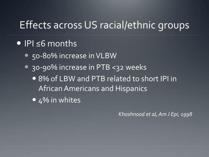Effects across US racial/ethnic groups