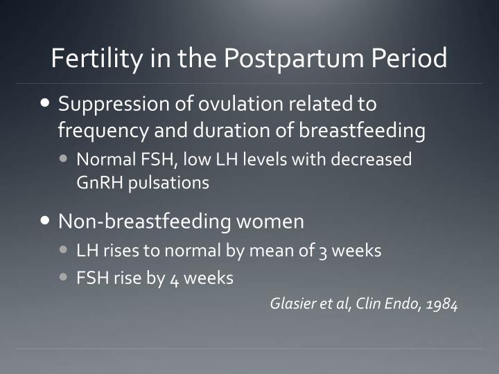 Fertility in the Postpartum Period