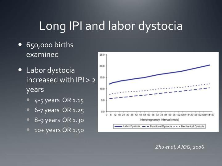 Long IPI and labor dystocia