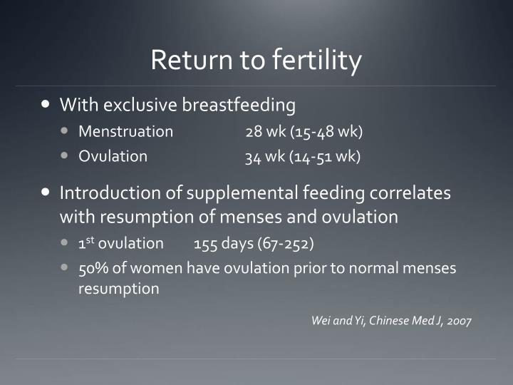 Return to fertility