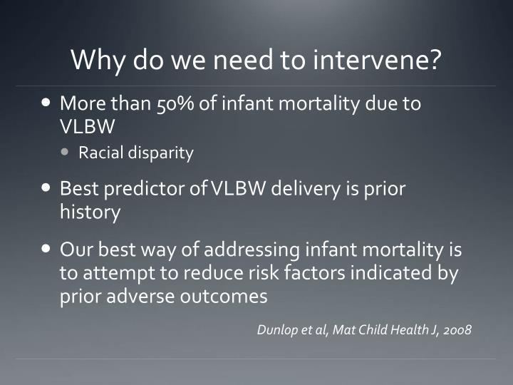 Why do we need to intervene?