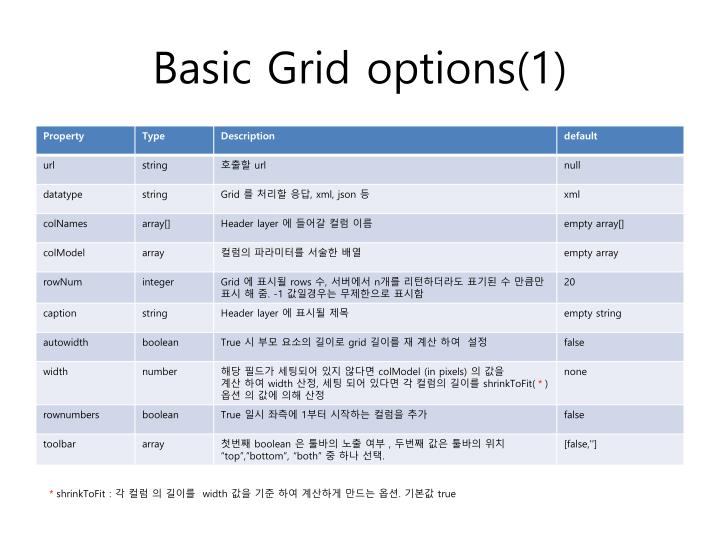 Basic grid options 1