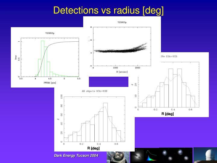 Detections vs radius [deg]