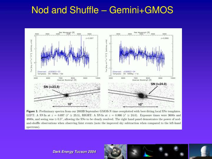 Nod and Shuffle – Gemini+GMOS