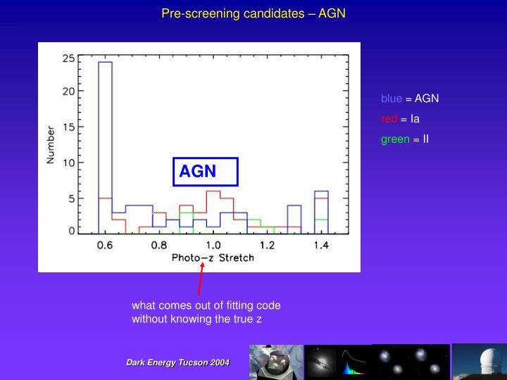 Pre-screening candidates – AGN